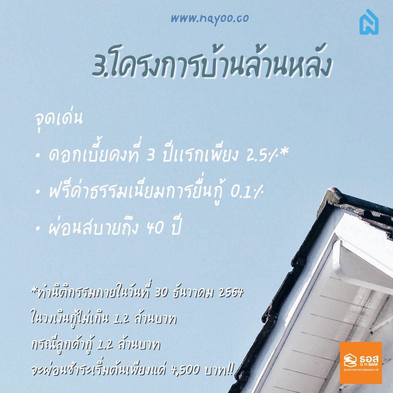 โครงการบ้านล้านหลัง โครงการรัฐทำให้คนไทยมีบ้านได้จริง ธอส. ดอกเบี้ยถูก