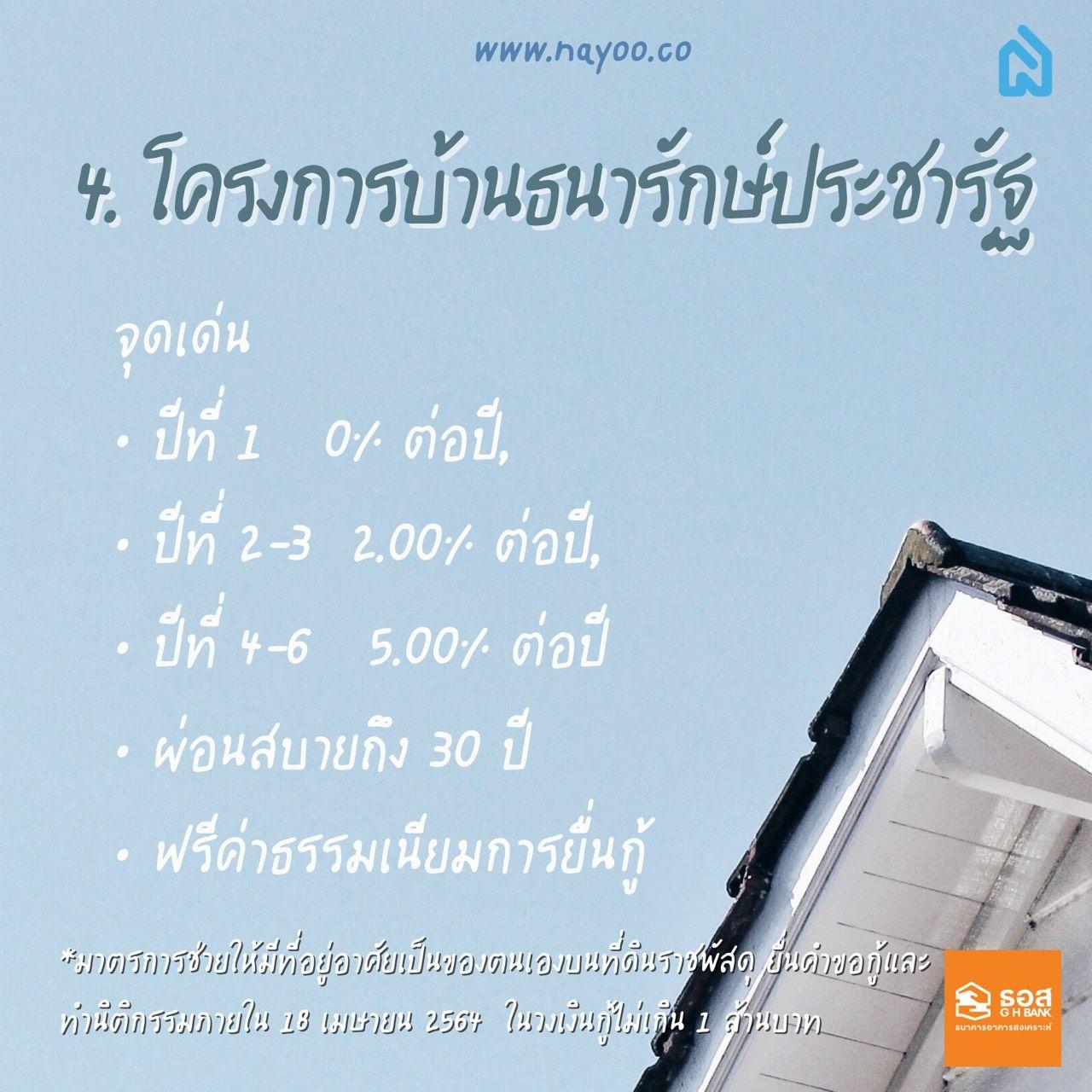 โครงการบ้านธนารักษ์ประชารัฐ โครงการบ้านล้านหลัง โครงการรัฐทำให้คนไทยมีบ้านได้จริง ธอส. ดอกเบี้ยถูก